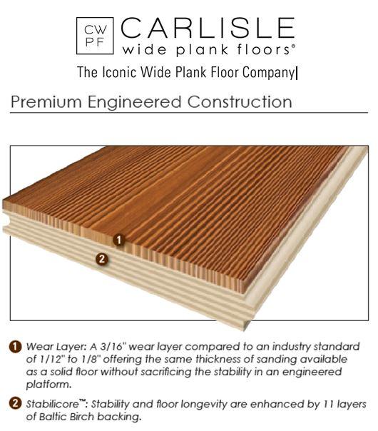 Wood Composite Flooring 4 things you must know before you buy an engineered wood floor